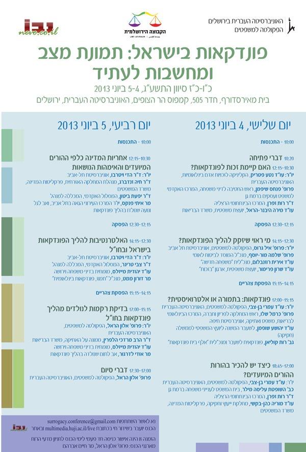 פונדקאות בישראל